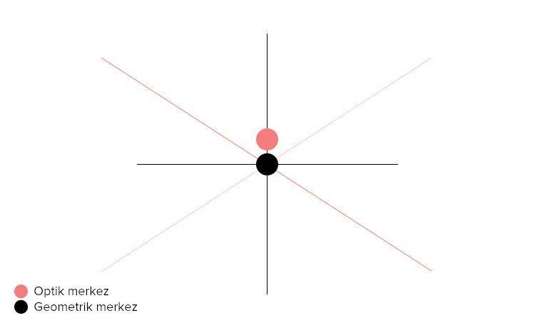optik1