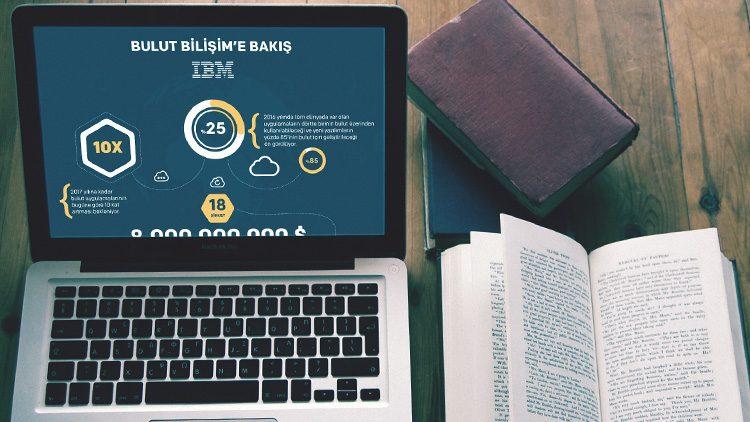 IBM ile Bulut Bilişim'e Bakış